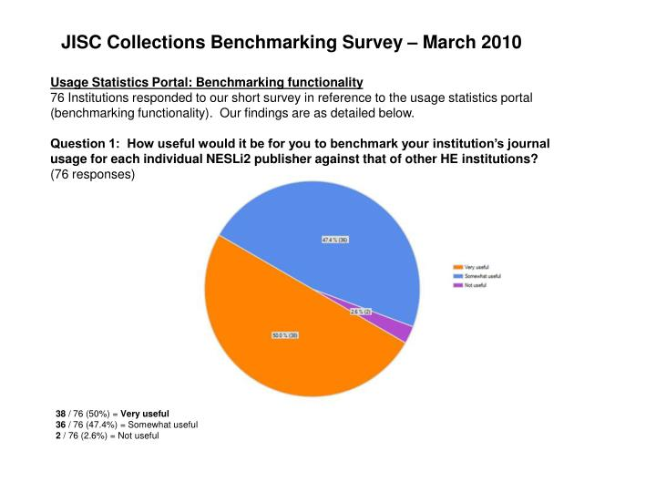JISC Collections Benchmarking Survey – March 2010