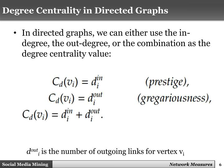 Degree Centrality in Directed Graphs