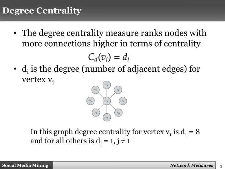 Degree Centrality