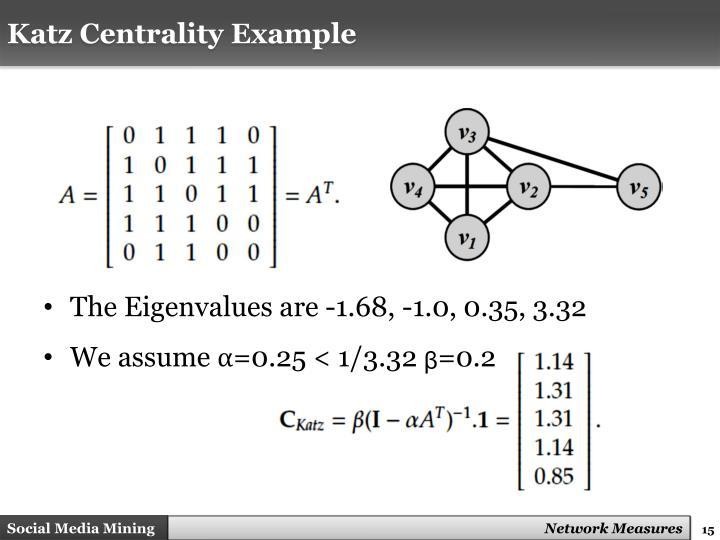 Katz Centrality Example