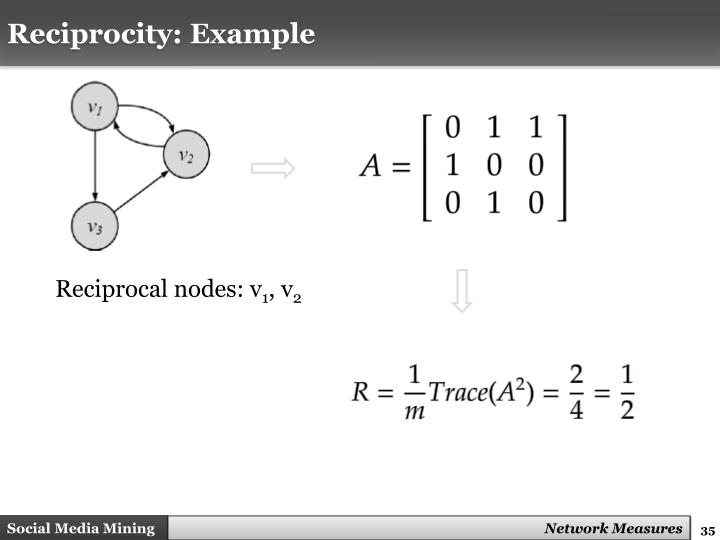 Reciprocity: Example