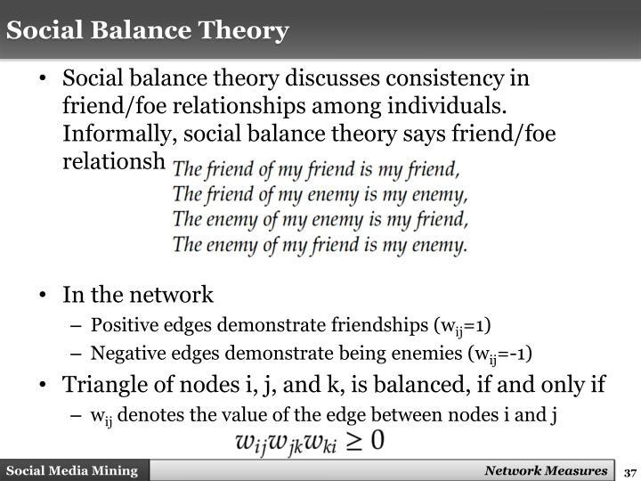 Social Balance Theory