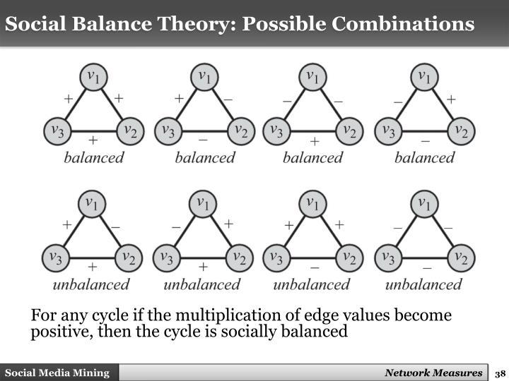 Social Balance