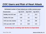 coc users and risk of heart attack