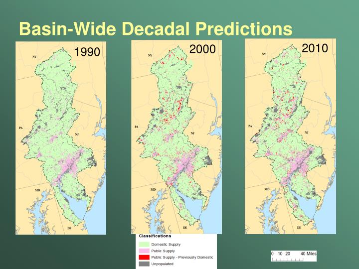 Basin-Wide Decadal Predictions