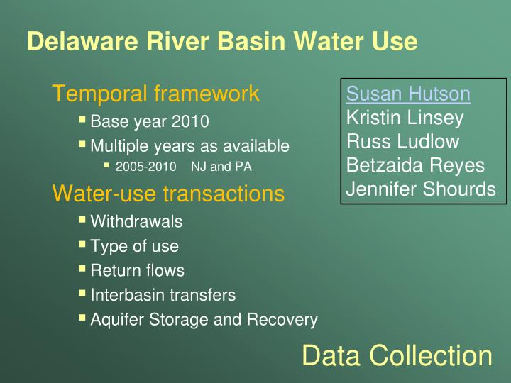 Delaware River Basin Water Use