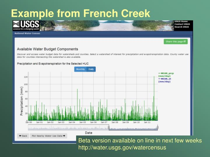 Example from French Creek