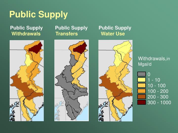 Public Supply