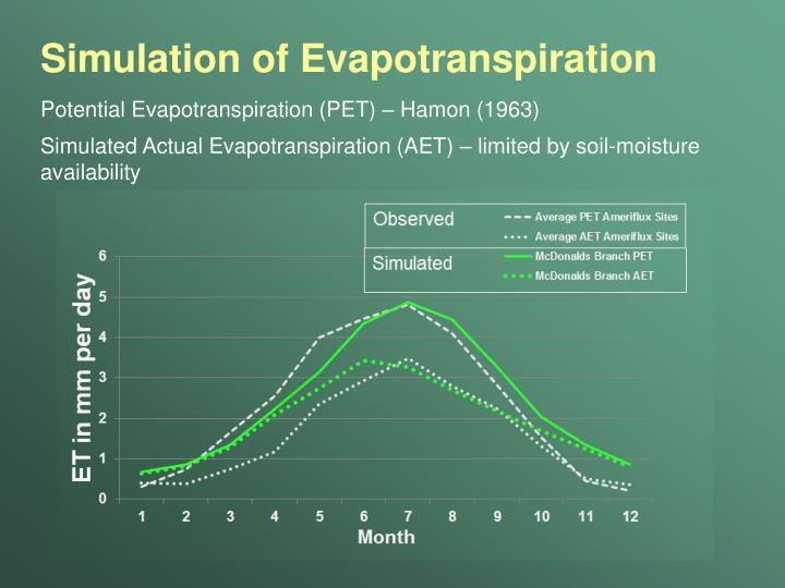 Simulation of Evapotranspiration