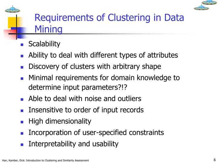 Requirements of Clustering in Data Mining
