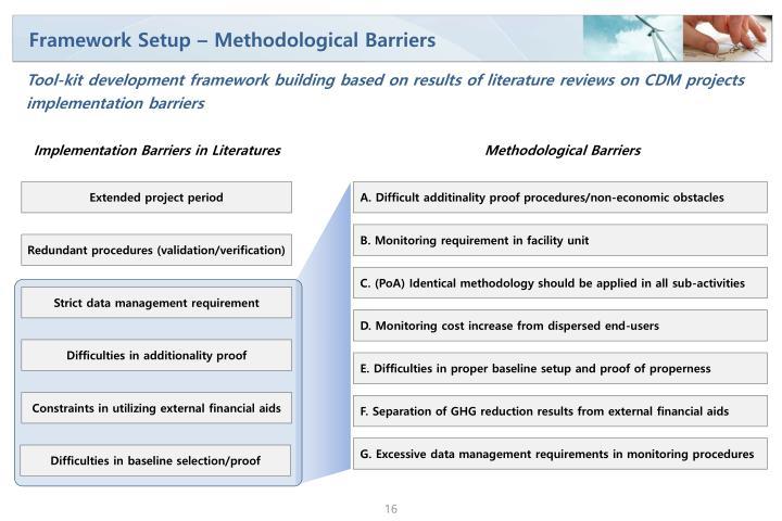 Framework Setup – Methodological Barriers