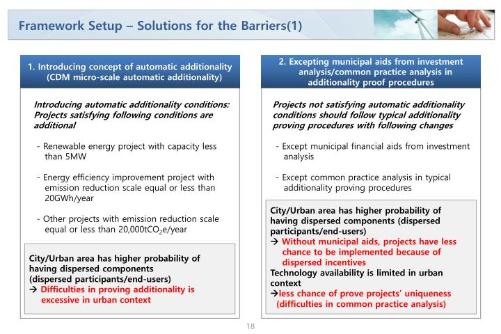 Framework Setup – Solutions for the Barriers(1)
