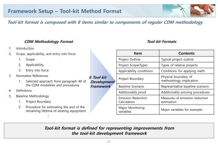 Framework Setup – Tool-kit Method Format