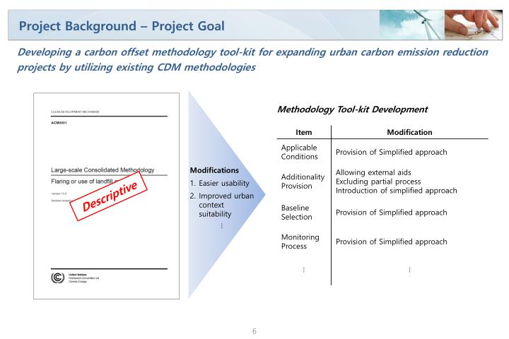 Project Background – Project Goal