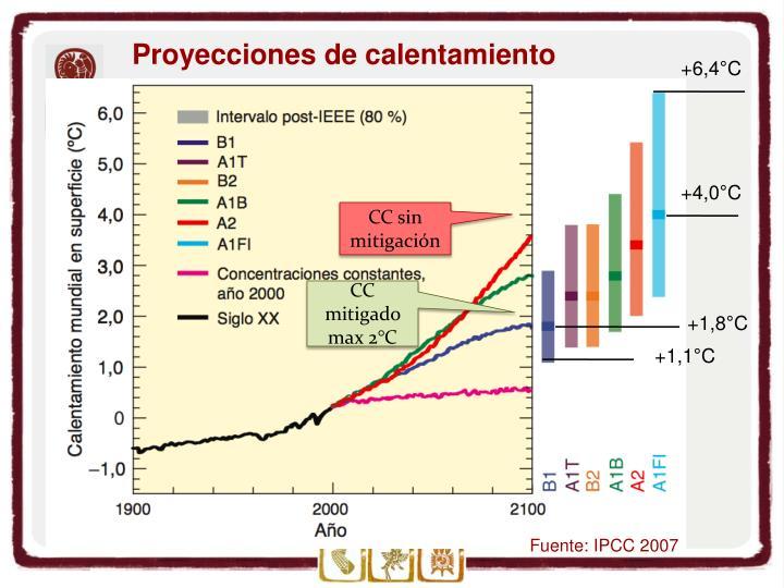 Proyecciones de calentamiento