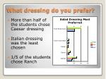 what dressing do you prefer1