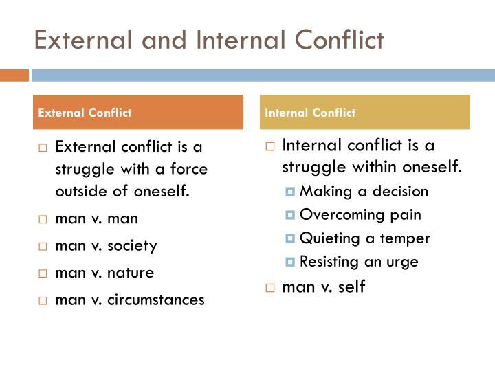 External and Internal Conflict