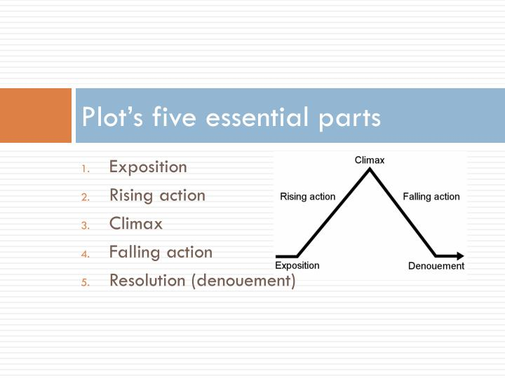 Plot's five essential parts
