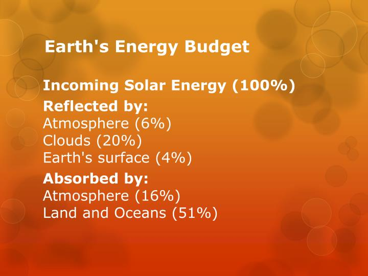 Earth's Energy Budget