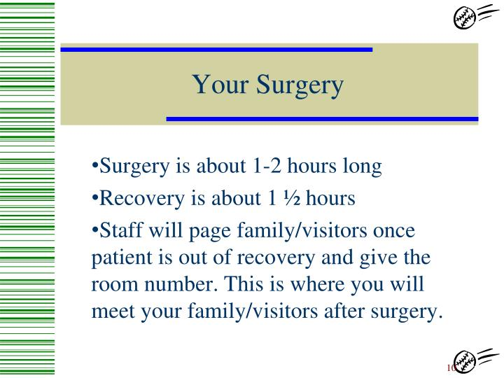 Your Surgery