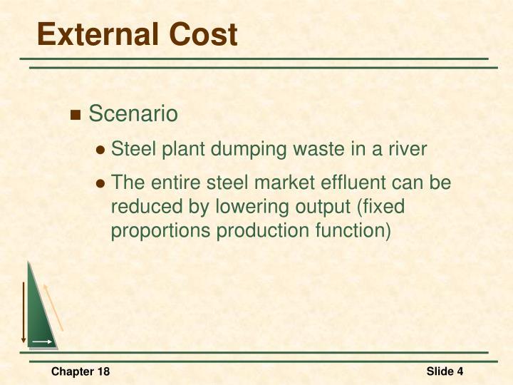 External Cost
