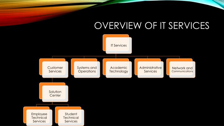 Overview of it services