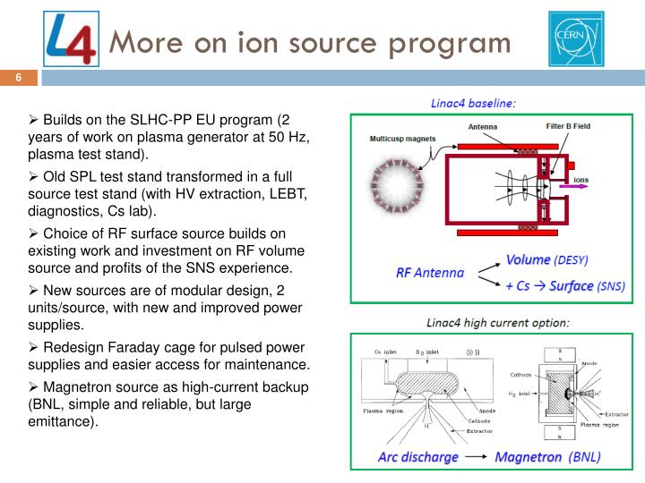 More on ion source program