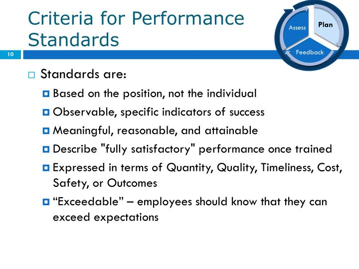 Criteria for Performance Standards