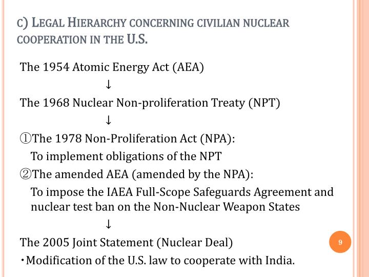 c) Legal Hierarchy concerning civilian nuclear cooperation in the U.S.