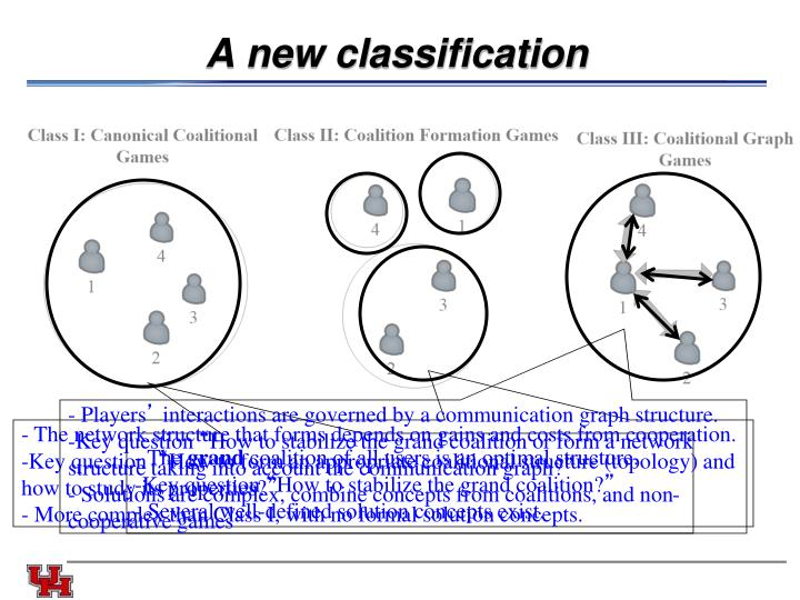 A new classification