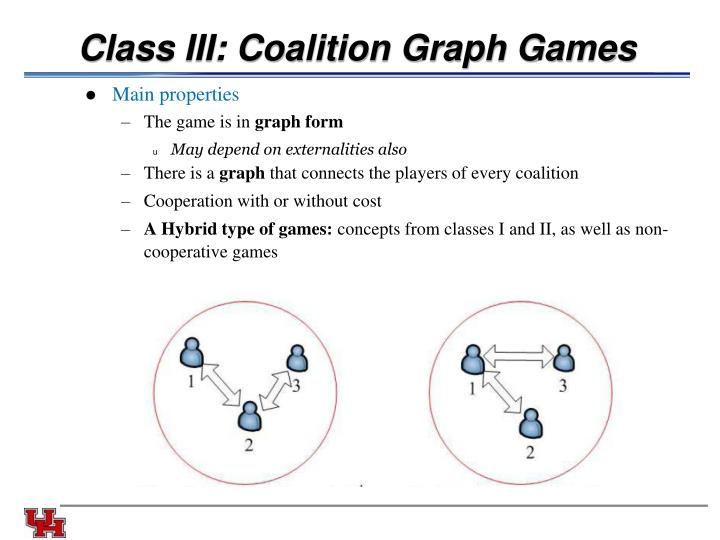 Class III: Coalition Graph Games
