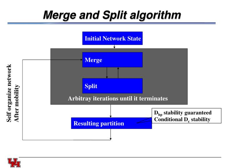 Merge and Split algorithm