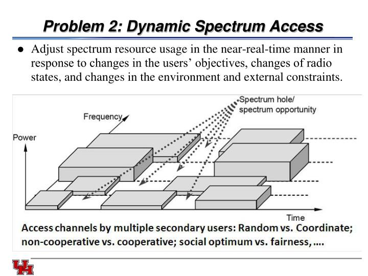 Problem 2: Dynamic Spectrum Access