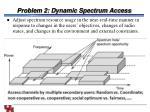 problem 2 dynamic spectrum access