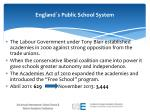 england s public school system
