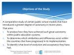 objetives of the study