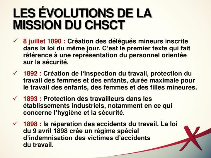 LES ÉVOLUTIONS DE LA MISSION DU CHSCT