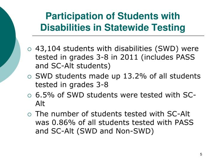 Participation of Students with Disabilities in Statewide Testing