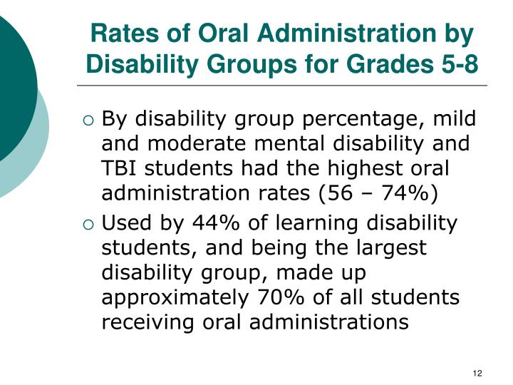 Rates of Oral Administration by Disability Groups for Grades 5-8