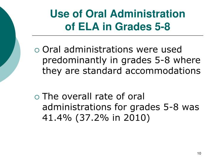 Use of Oral Administration