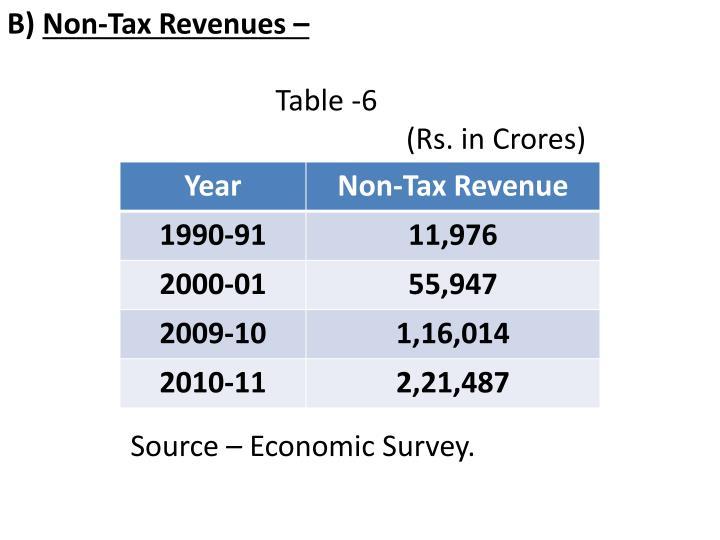 a study on non tax revenue