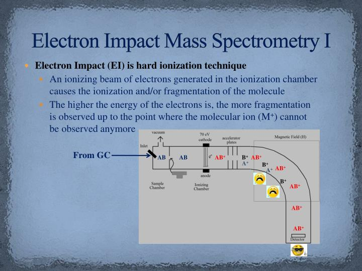 Electron impact mass spectrometry i