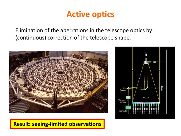 Active optics