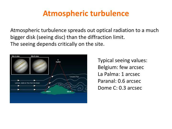 Atmospheric turbulence