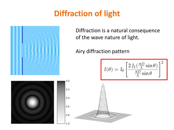 Diffraction of light