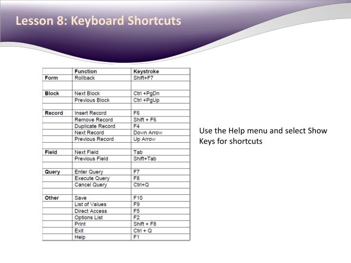 Lesson 8: Keyboard Shortcuts