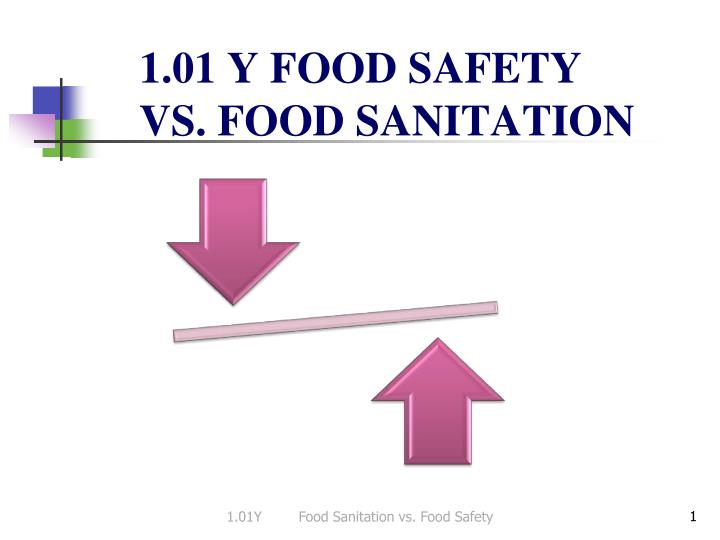 1 01 y food safety vs food sanitation