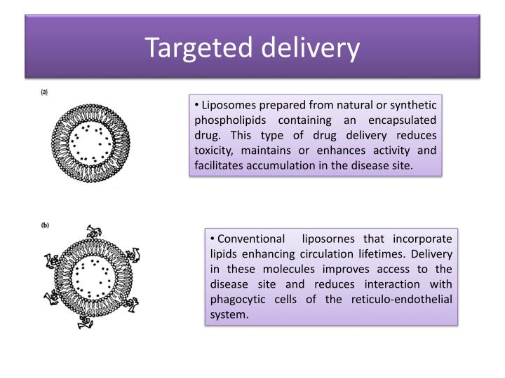 Targeted delivery