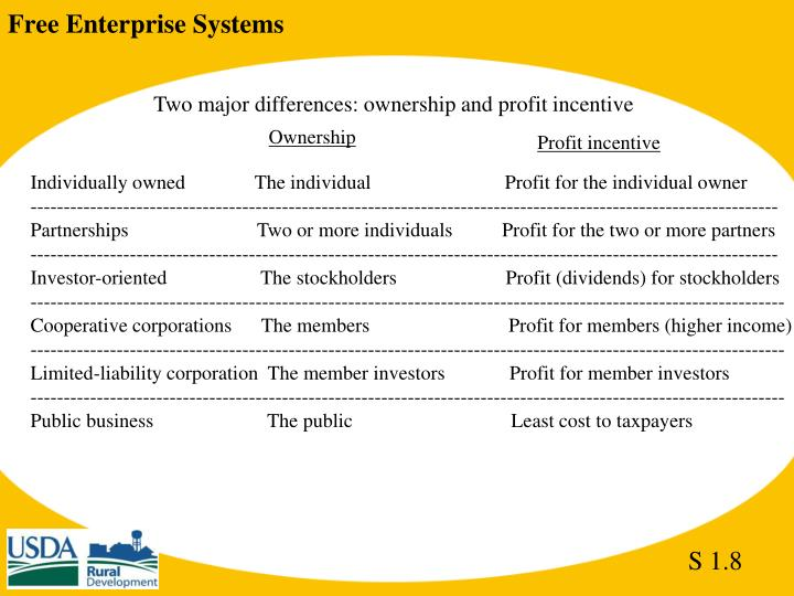 Free Enterprise Systems
