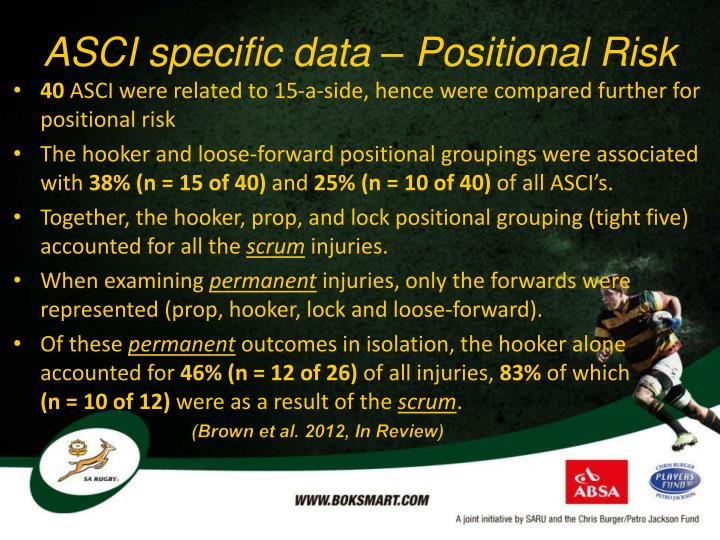 ASCI specific data – Positional Risk